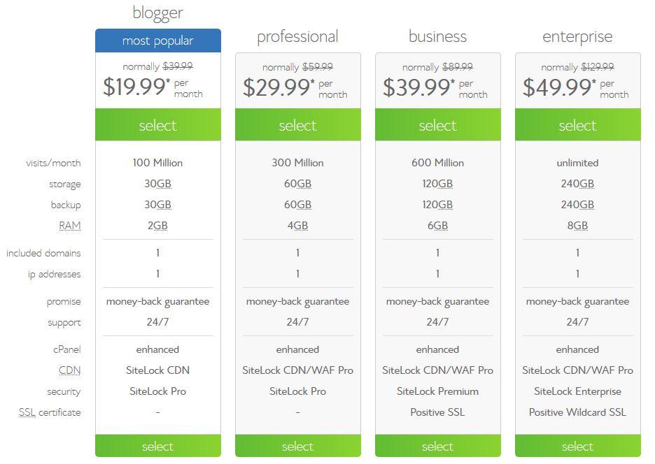 Bluehost Managed WordPress Hosting
